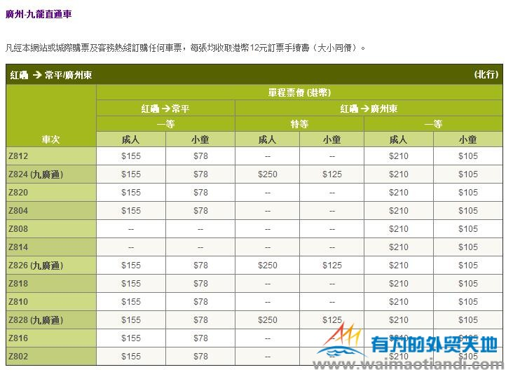 hk-to-guangzhou-train-price